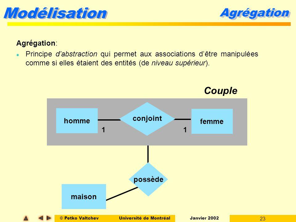 © Petko ValtchevUniversité de Montréal Janvier 2002 23 Modélisation maison femme possède Couple Agrégation: l Principe dabstraction qui permet aux ass