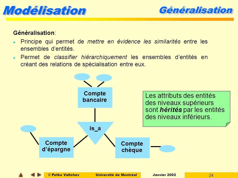 © Petko ValtchevUniversité de Montréal Janvier 2002 24 Modélisation Les attributs des entités des niveaux supérieurs sont hérités par les entités des