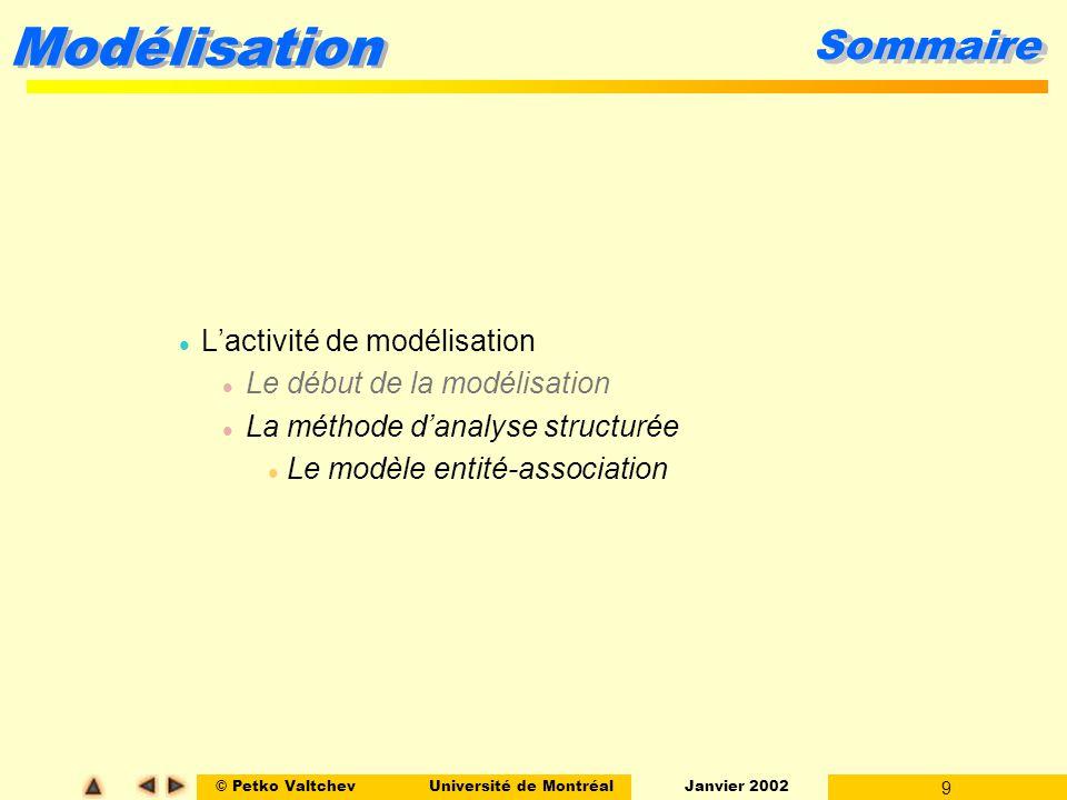 © Petko ValtchevUniversité de Montréal Janvier 2002 9 Modélisation Sommaire l Lactivité de modélisation l Le début de la modélisation l La méthode dan
