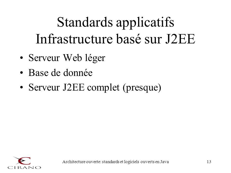 Architecture ouverte: standards et logiciels ouverts en Java13 Standards applicatifs Infrastructure basé sur J2EE Serveur Web léger Base de donnée Ser