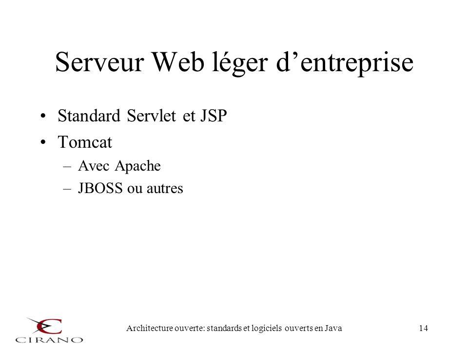 Architecture ouverte: standards et logiciels ouverts en Java14 Serveur Web léger dentreprise Standard Servlet et JSP Tomcat –Avec Apache –JBOSS ou aut