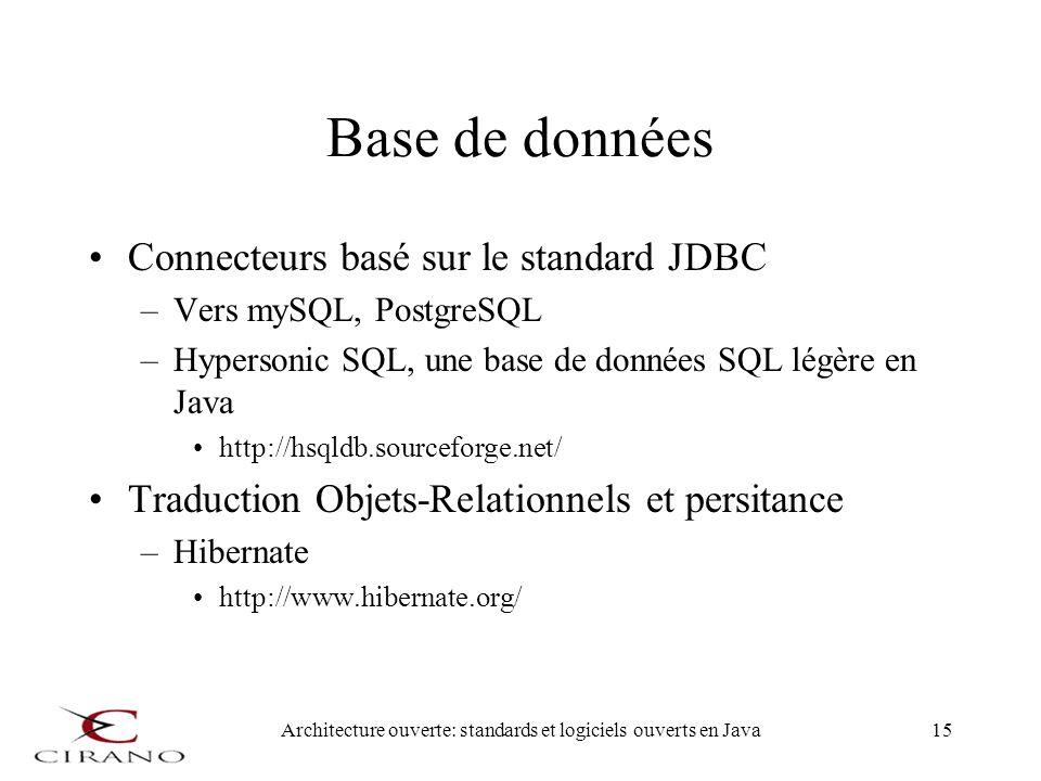 Architecture ouverte: standards et logiciels ouverts en Java15 Base de données Connecteurs basé sur le standard JDBC –Vers mySQL, PostgreSQL –Hyperson
