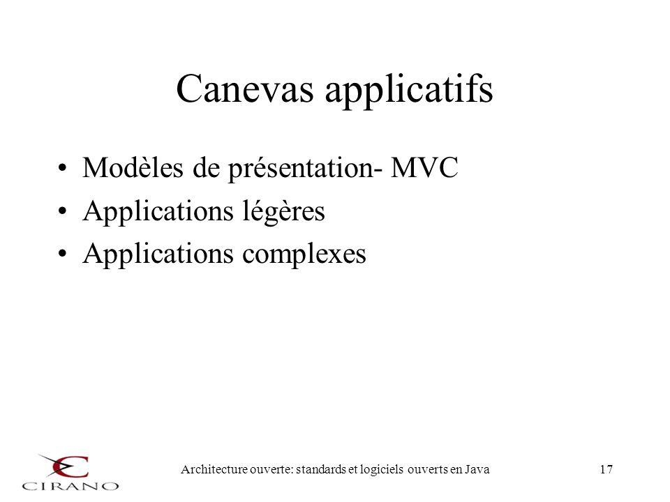 Architecture ouverte: standards et logiciels ouverts en Java17 Canevas applicatifs Modèles de présentation- MVC Applications légères Applications comp