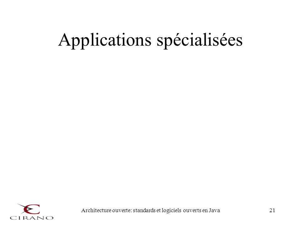 Architecture ouverte: standards et logiciels ouverts en Java21 Applications spécialisées