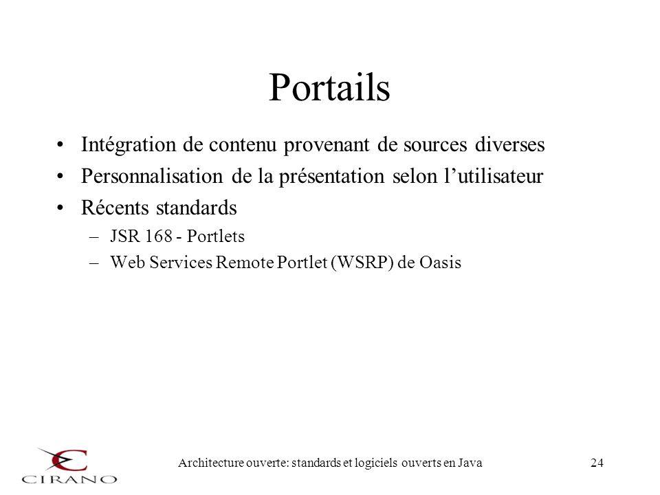 Architecture ouverte: standards et logiciels ouverts en Java24 Portails Intégration de contenu provenant de sources diverses Personnalisation de la pr
