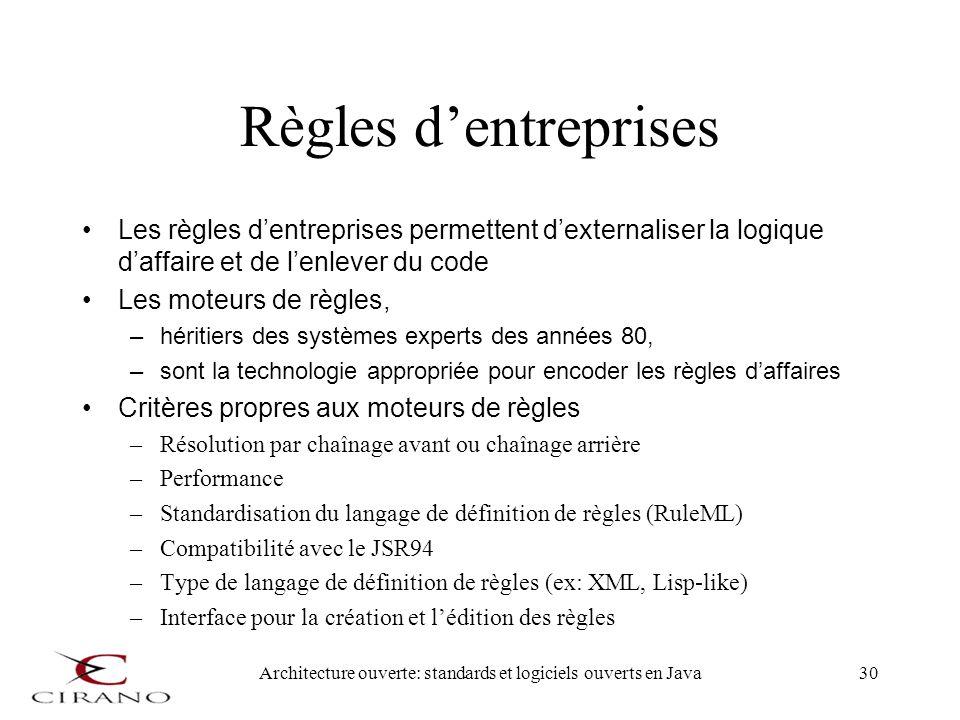 Architecture ouverte: standards et logiciels ouverts en Java30 Règles dentreprises Les règles dentreprises permettent dexternaliser la logique daffair
