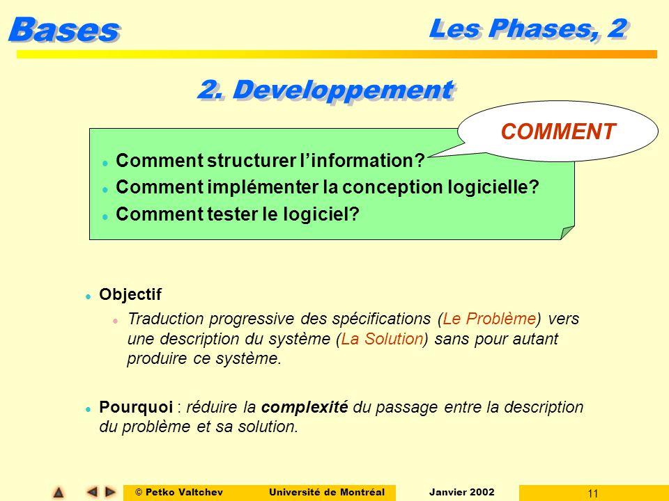 © Petko ValtchevUniversité de Montréal Janvier 2002 11 Bases Les Phases, 2 2. Developpement l Comment structurer linformation? l Comment implémenter l