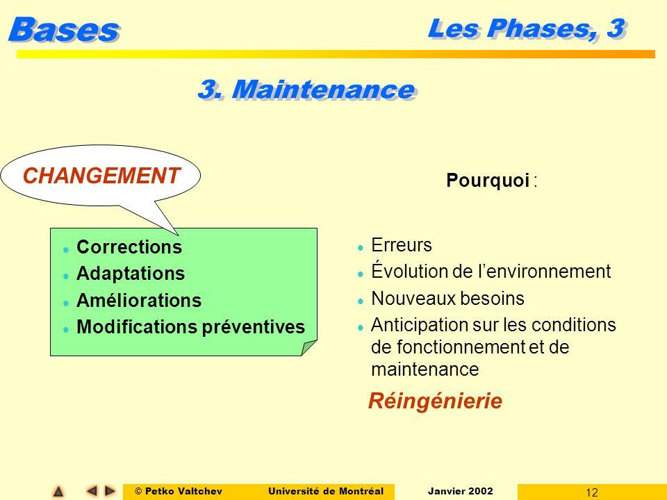 © Petko ValtchevUniversité de Montréal Janvier 2002 12 Bases Les Phases, 3 3. Maintenance l Corrections l Adaptations l Améliorations l Modifications