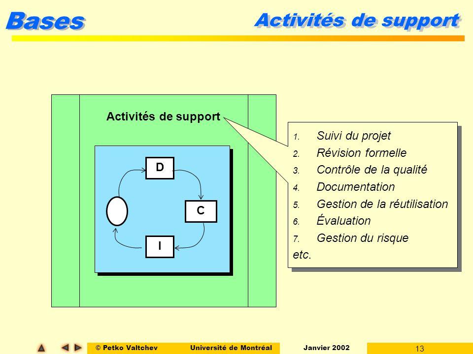 © Petko ValtchevUniversité de Montréal Janvier 2002 13 Bases Activités de support I C D 1. Suivi du projet 2. Révision formelle 3. Contrôle de la qual
