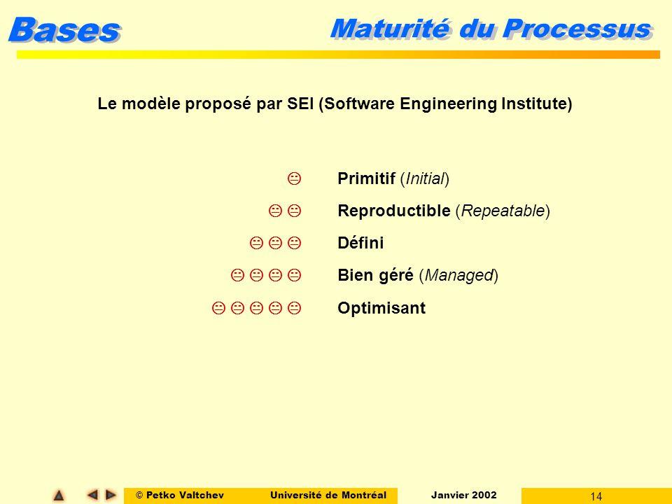 © Petko ValtchevUniversité de Montréal Janvier 2002 14 Bases Maturité du Processus Primitif (Initial) Reproductible (Repeatable) Défini Bien géré (Man