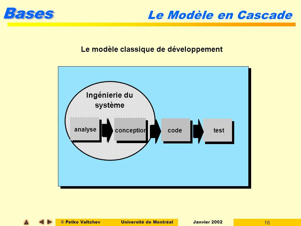 © Petko ValtchevUniversité de Montréal Janvier 2002 16 Bases Le Modèle en Cascade analyse conceptioncodetest Ingénierie du système Le modèle classique