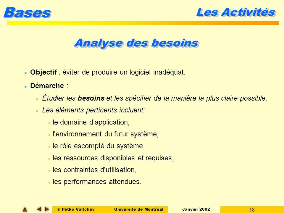 © Petko ValtchevUniversité de Montréal Janvier 2002 18 Bases Les Activités Analyse des besoins l Objectif : éviter de produire un logiciel inadéquat.