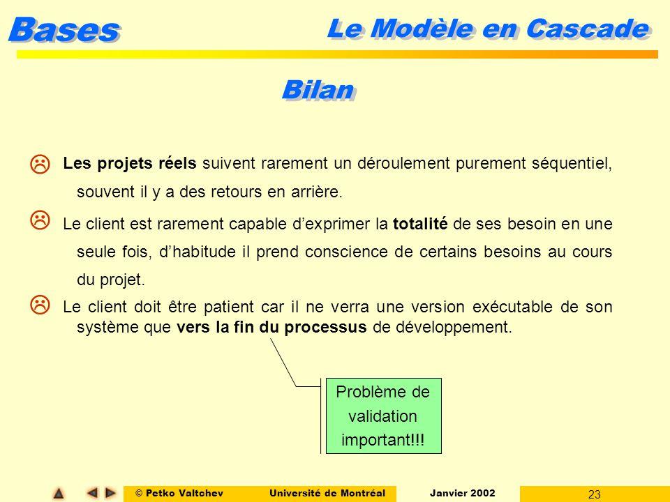 © Petko ValtchevUniversité de Montréal Janvier 2002 23 Bases Le Modèle en Cascade Bilan Les projets réels suivent rarement un déroulement purement séq