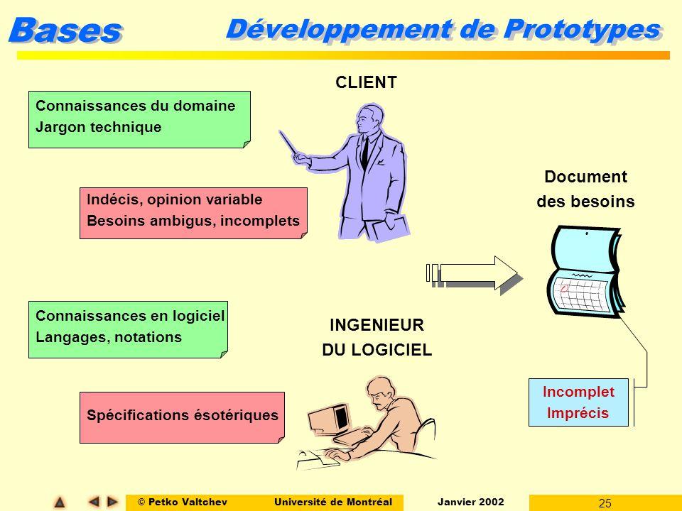 © Petko ValtchevUniversité de Montréal Janvier 2002 25 Bases Développement de Prototypes CLIENT INGENIEUR DU LOGICIEL Connaissances du domaine Jargon