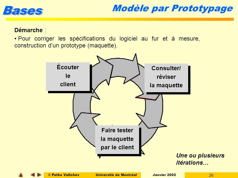 © Petko ValtchevUniversité de Montréal Janvier 2002 26 Bases Modèle par Prototypage Consulter/ réviser la maquette Écouter le client Faire tester la m