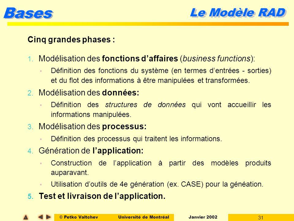 © Petko ValtchevUniversité de Montréal Janvier 2002 31 Bases Le Modèle RAD Cinq grandes phases : 1. Modélisation des fonctions daffaires (business fun