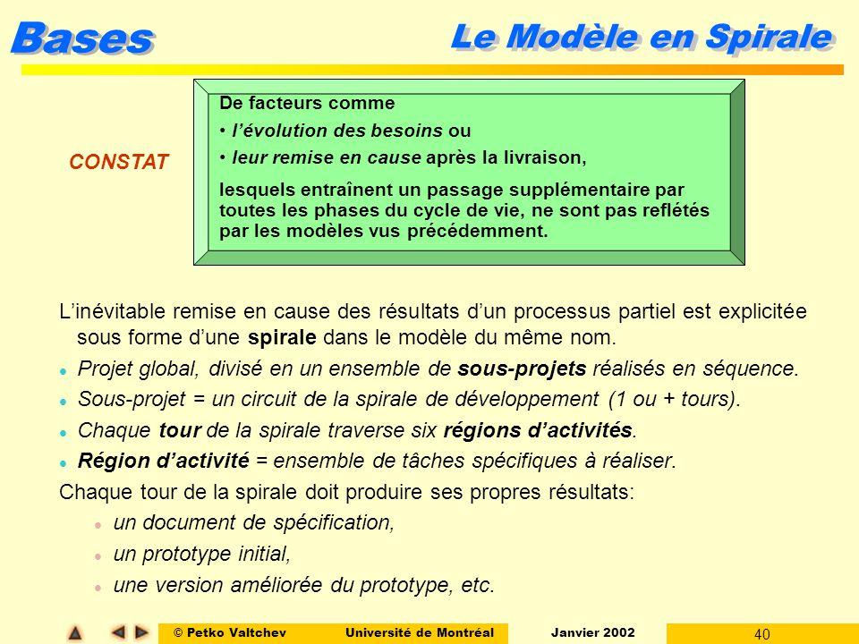© Petko ValtchevUniversité de Montréal Janvier 2002 40 Bases Le Modèle en Spirale Linévitable remise en cause des résultats dun processus partiel est