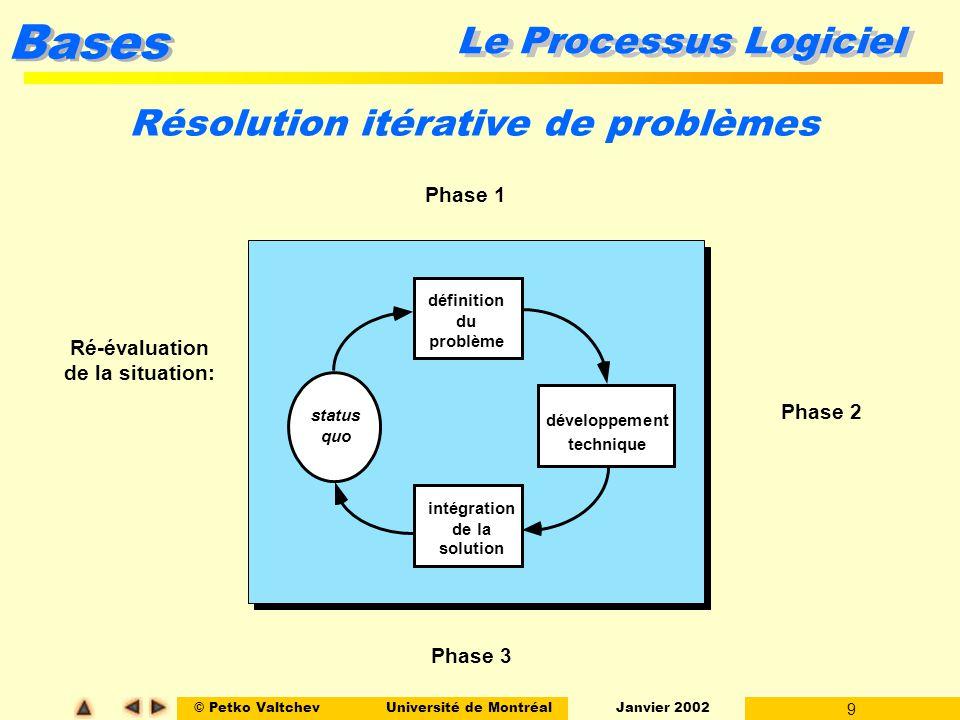 © Petko ValtchevUniversité de Montréal Janvier 2002 9 Bases status quo définition du problème technique développement solution intégration de la Résol