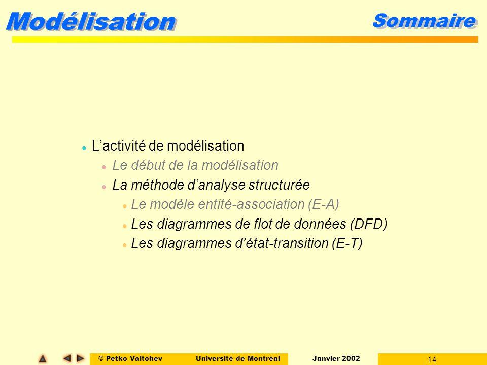 © Petko ValtchevUniversité de Montréal Janvier 2002 14 Modélisation Sommaire l Lactivité de modélisation l Le début de la modélisation l La méthode danalyse structurée l Le modèle entité-association (E-A) l Les diagrammes de flot de données (DFD) l Les diagrammes détat-transition (E-T)