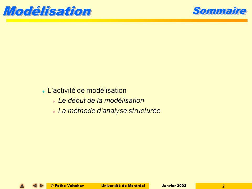 © Petko ValtchevUniversité de Montréal Janvier 2002 23 Modélisation Partition et Hiérarchie Niveau 1 Niveau 2 Niveau 0 Lanalyse structurée est une méthode descendante par raffinements successifs des traitements (processus): - A chaque niveau de décomposition, la notation graphique utilisée est celle des diagrammes de flots de données.