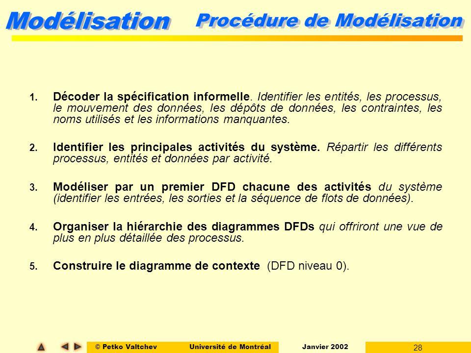 © Petko ValtchevUniversité de Montréal Janvier 2002 28 Modélisation Procédure de Modélisation 1.