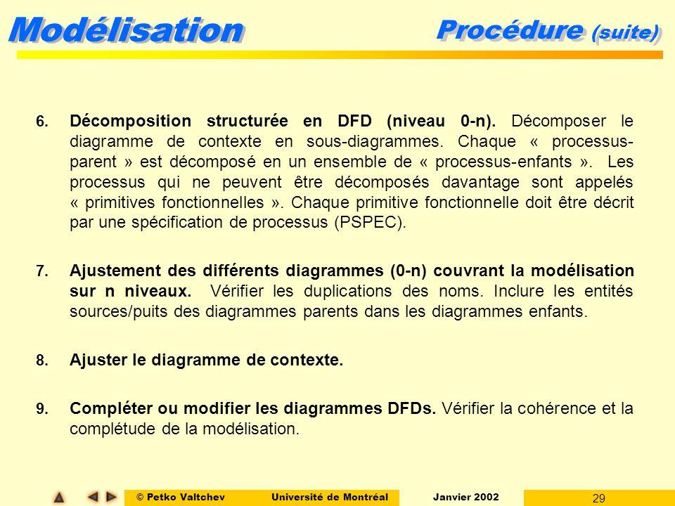 © Petko ValtchevUniversité de Montréal Janvier 2002 29 Modélisation Procédure (suite) 6.