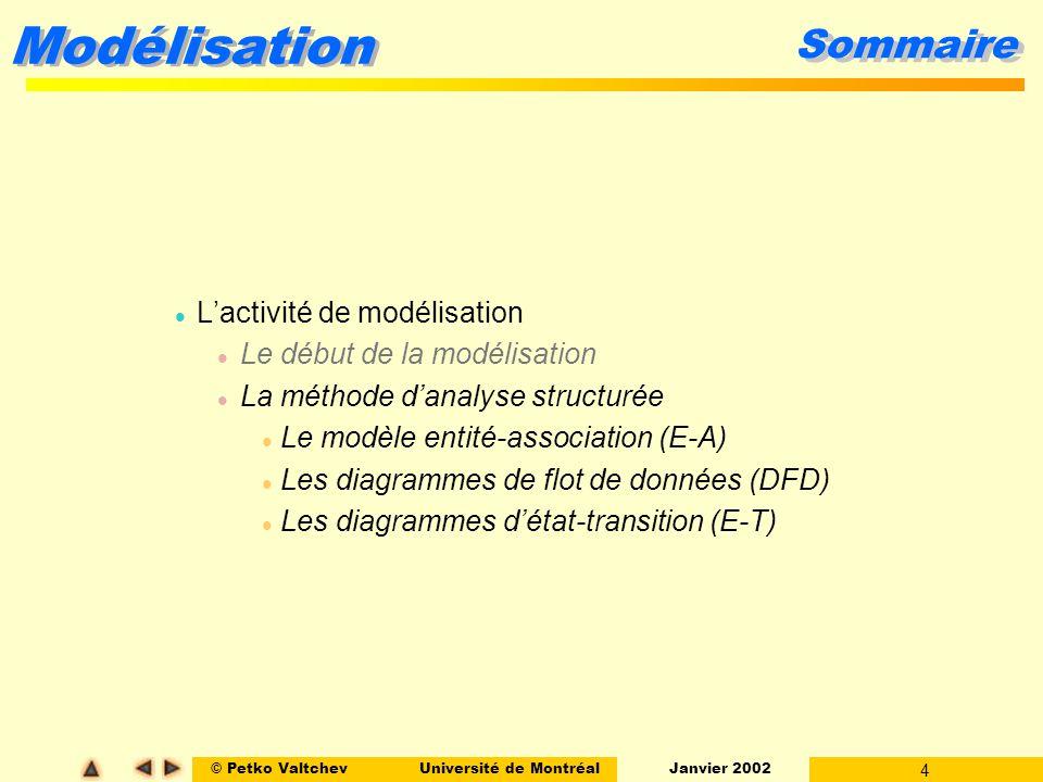 © Petko ValtchevUniversité de Montréal Janvier 2002 15 Modélisation systèmelogiciel entrée sortie « Un système informatisé effectue avant tout une transformation dinformations.