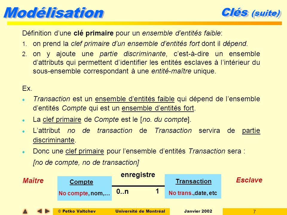 © Petko ValtchevUniversité de Montréal Janvier 2002 18 Modélisation producteur/consommateur de données Ex.