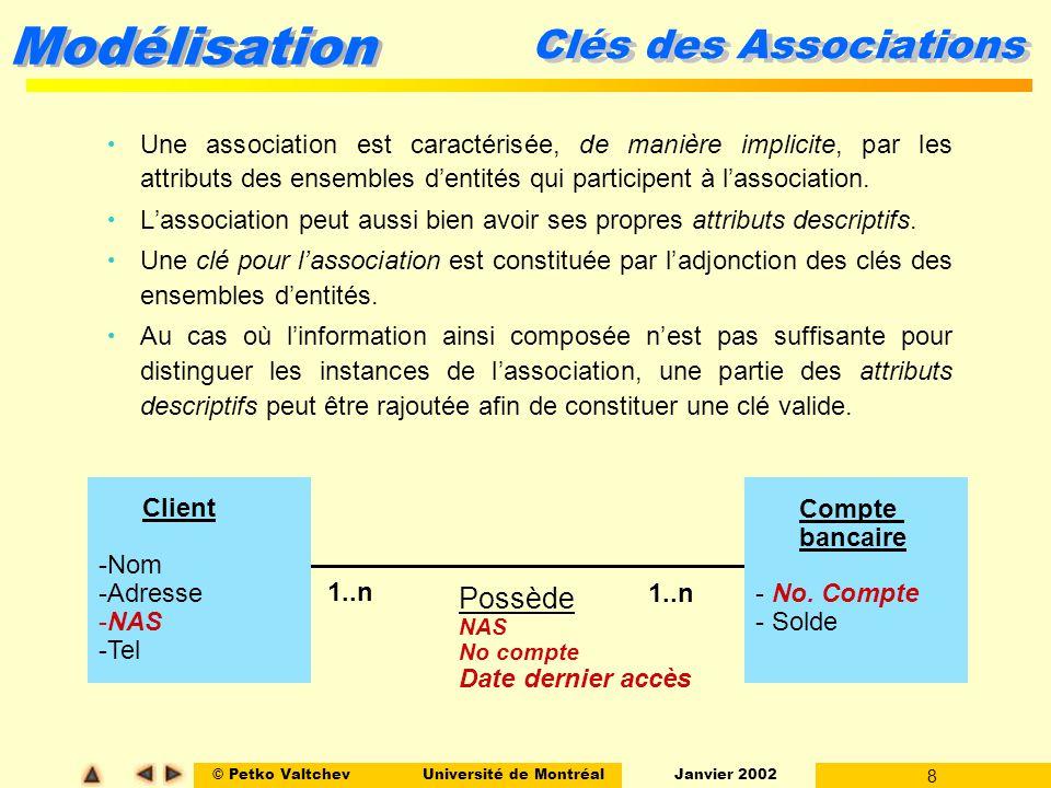 © Petko ValtchevUniversité de Montréal Janvier 2002 8 Modélisation Une association est caractérisée, de manière implicite, par les attributs des ensembles dentités qui participent à lassociation.