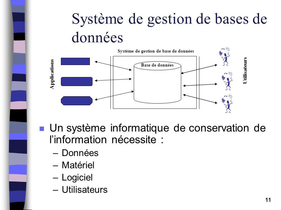 11 Système de gestion de bases de données n Un système informatique de conservation de linformation nécessite : –Données –Matériel –Logiciel –Utilisat