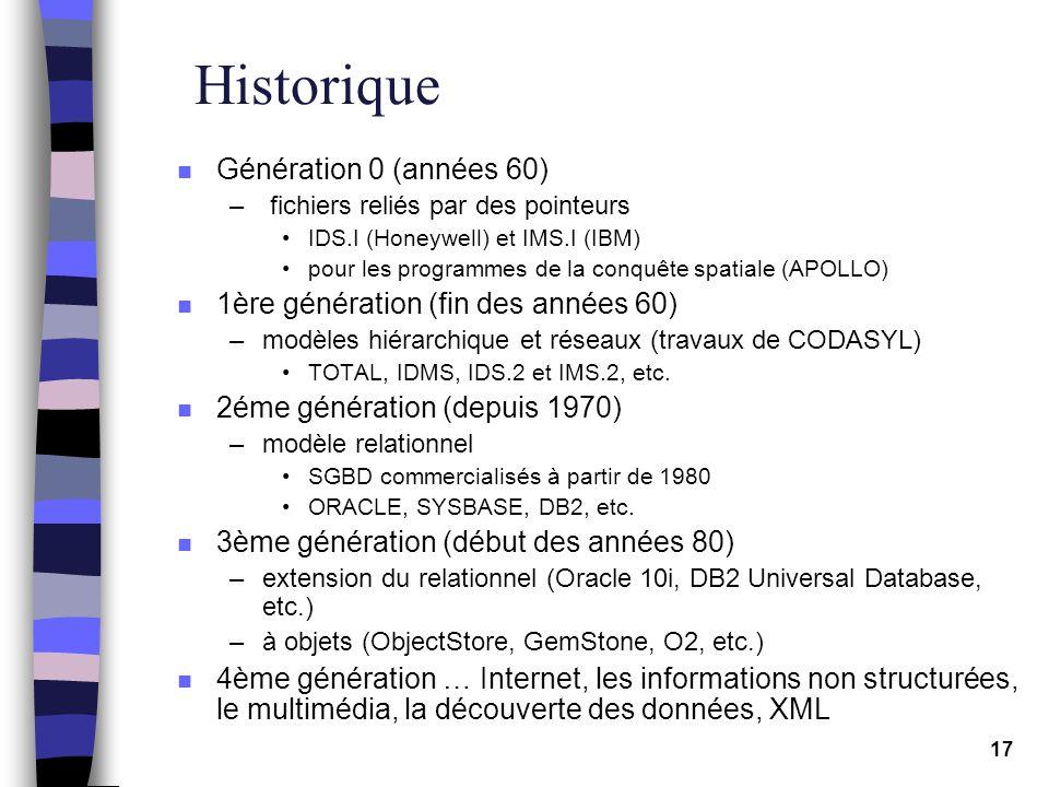 17 Historique n Génération 0 (années 60) – fichiers reliés par des pointeurs IDS.I (Honeywell) et IMS.I (IBM) pour les programmes de la conquête spati
