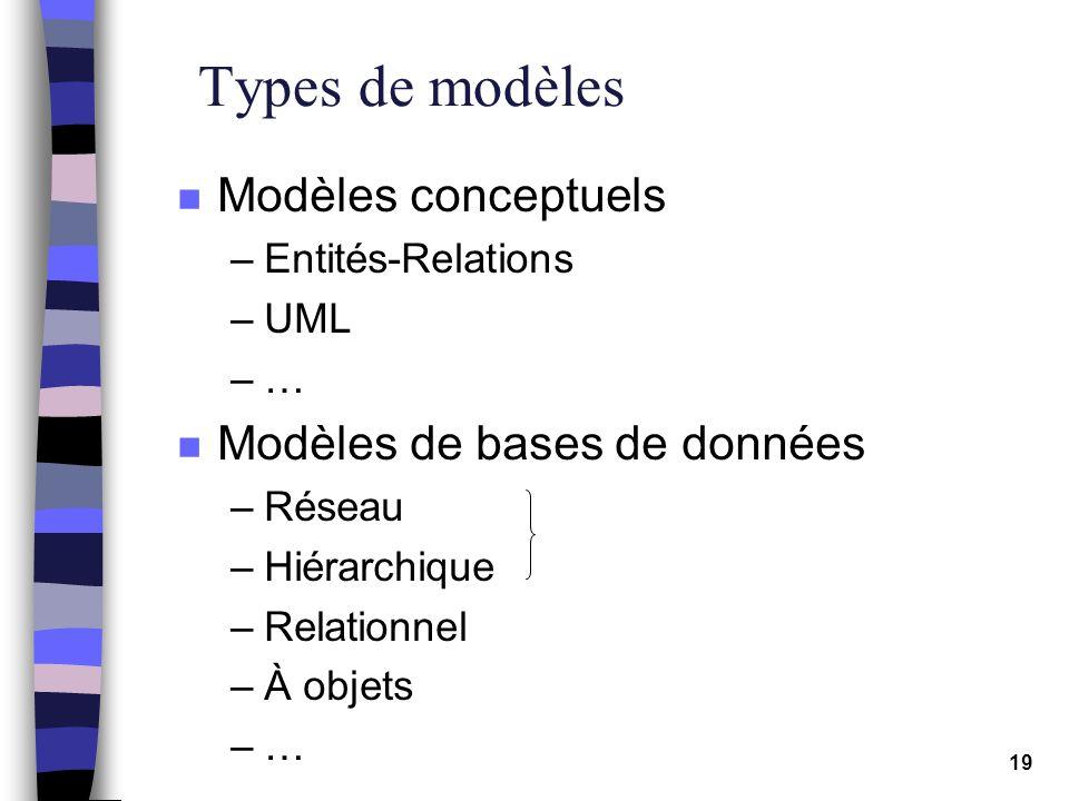 19 Types de modèles n Modèles conceptuels –Entités-Relations –UML –… n Modèles de bases de données –Réseau –Hiérarchique –Relationnel –À objets –…