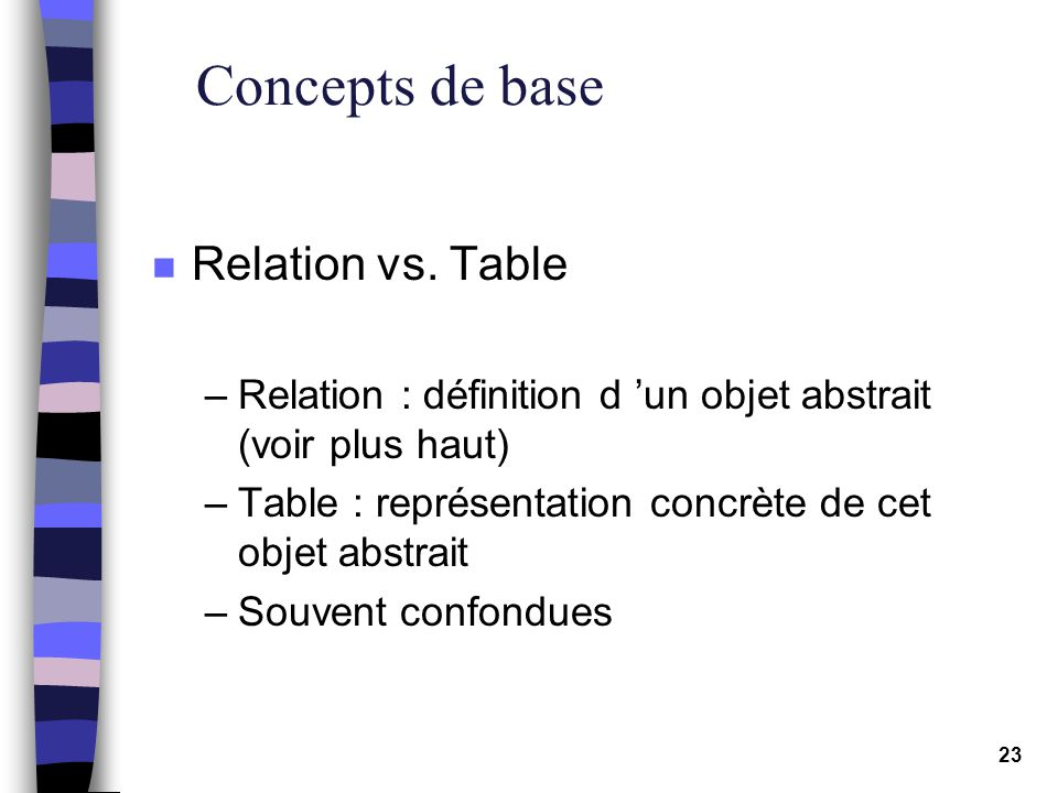 23 Concepts de base n Relation vs.