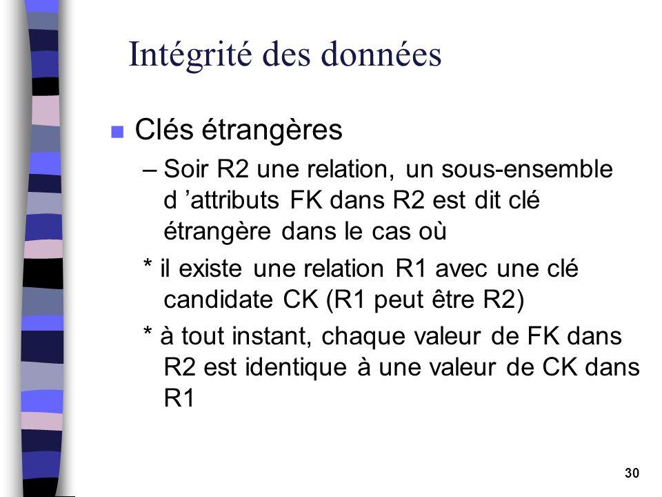 30 Intégrité des données n Clés étrangères –Soir R2 une relation, un sous-ensemble d attributs FK dans R2 est dit clé étrangère dans le cas où * il ex