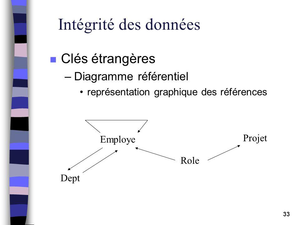 33 Intégrité des données n Clés étrangères –Diagramme référentiel représentation graphique des références Employe Role Projet Dept