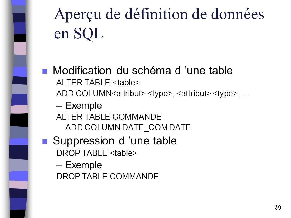 39 Aperçu de définition de données en SQL n Modification du schéma d une table ALTER TABLE ADD COLUMN,, … –Exemple ALTER TABLE COMMANDE ADD COLUMN DATE_COM DATE n Suppression d une table DROP TABLE –Exemple DROP TABLE COMMANDE