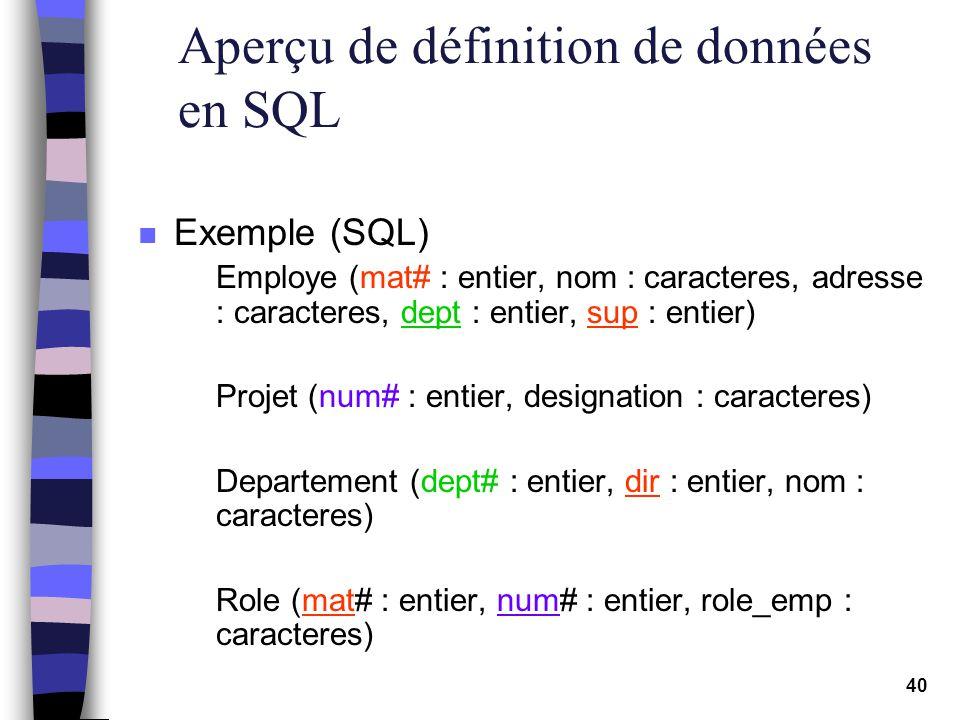 40 Aperçu de définition de données en SQL n Exemple (SQL) Employe (mat# : entier, nom : caracteres, adresse : caracteres, dept : entier, sup : entier)