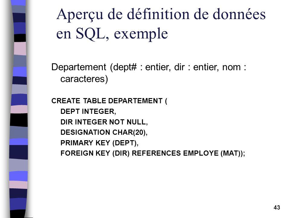 43 Aperçu de définition de données en SQL, exemple Departement (dept# : entier, dir : entier, nom : caracteres) CREATE TABLE DEPARTEMENT ( DEPT INTEGE