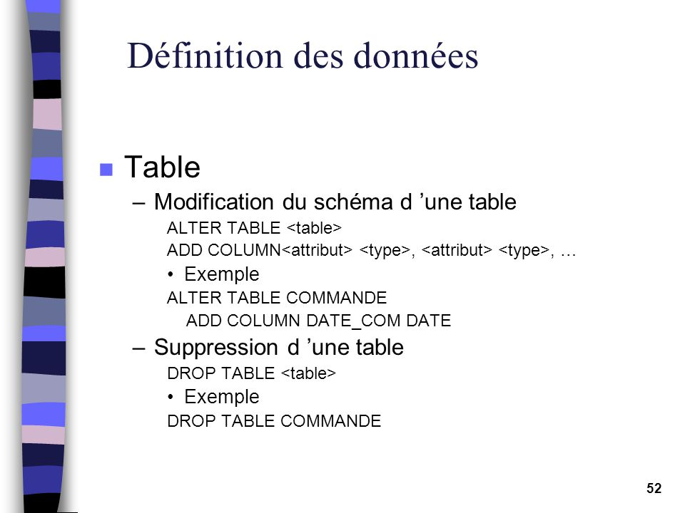 52 Définition des données n Table –Modification du schéma d une table ALTER TABLE ADD COLUMN,, … Exemple ALTER TABLE COMMANDE ADD COLUMN DATE_COM DATE –Suppression d une table DROP TABLE Exemple DROP TABLE COMMANDE