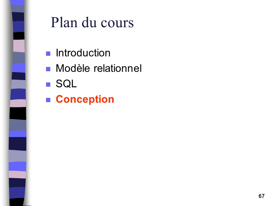 67 Plan du cours n Introduction n Modèle relationnel n SQL n Conception