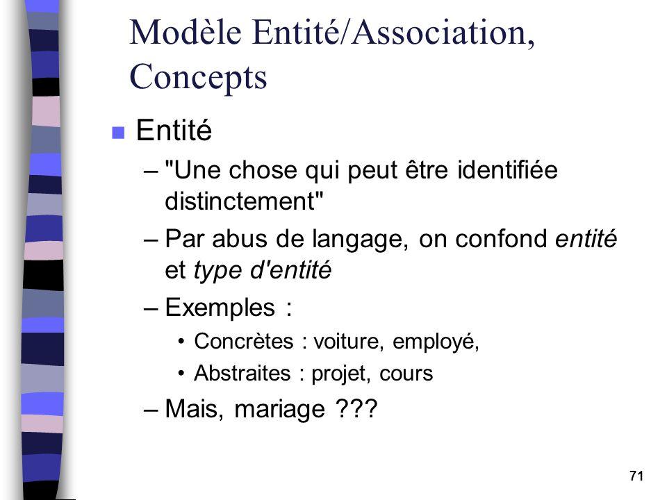 71 Modèle Entité/Association, Concepts n Entité –