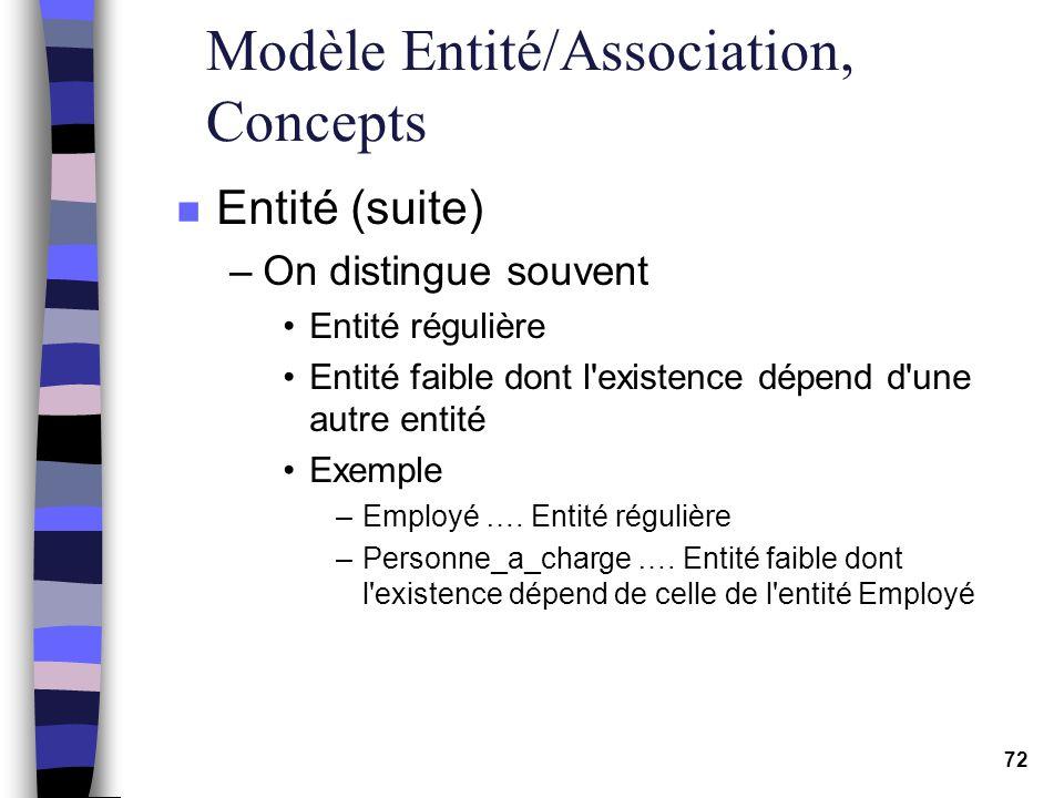 72 Modèle Entité/Association, Concepts n Entité (suite) –On distingue souvent Entité régulière Entité faible dont l'existence dépend d'une autre entit