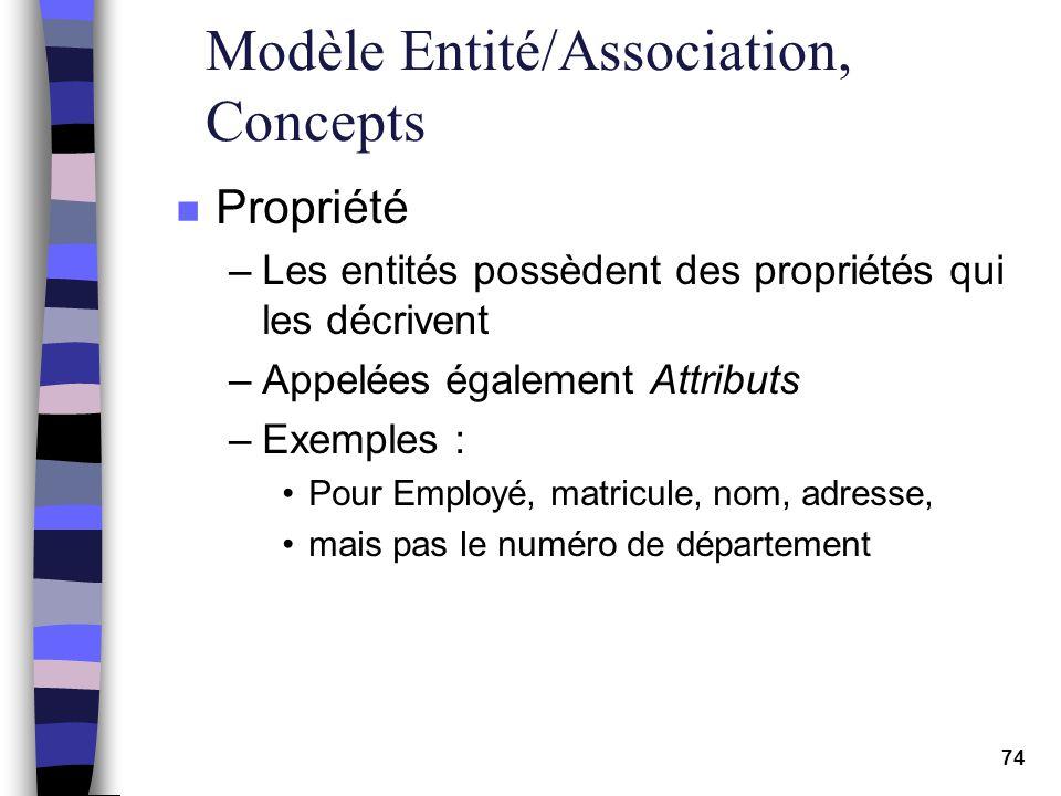74 Modèle Entité/Association, Concepts n Propriété –Les entités possèdent des propriétés qui les décrivent –Appelées également Attributs –Exemples : P