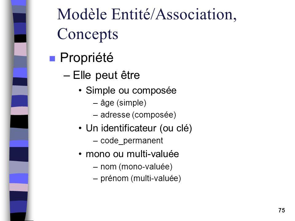 75 Modèle Entité/Association, Concepts n Propriété –Elle peut être Simple ou composée –âge (simple) –adresse (composée) Un identificateur (ou clé) –co