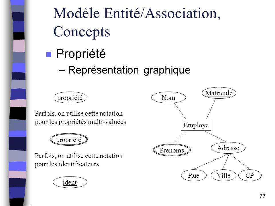 77 Modèle Entité/Association, Concepts n Propriété –Représentation graphique propriété Parfois, on utilise cette notation pour les propriétés multi-va