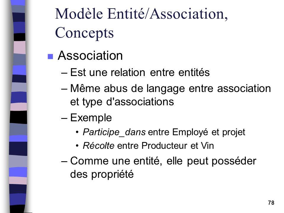 78 Modèle Entité/Association, Concepts n Association –Est une relation entre entités –Même abus de langage entre association et type d'associations –E