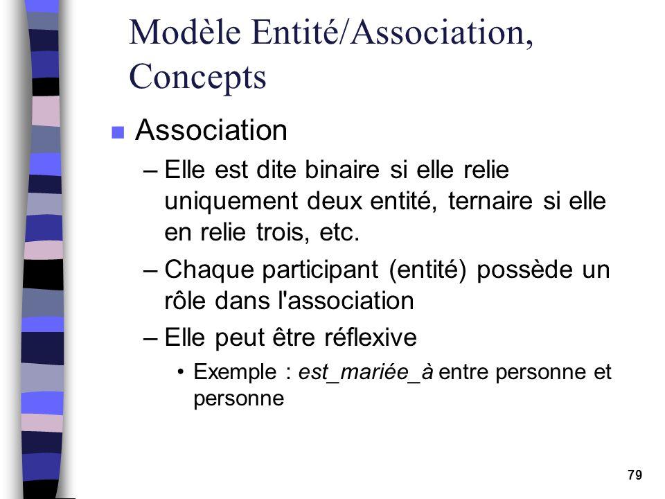 79 Modèle Entité/Association, Concepts n Association –Elle est dite binaire si elle relie uniquement deux entité, ternaire si elle en relie trois, etc