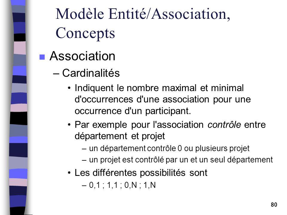 80 Modèle Entité/Association, Concepts n Association –Cardinalités Indiquent le nombre maximal et minimal d'occurrences d'une association pour une occ
