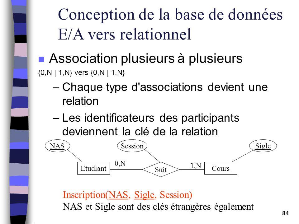 84 Conception de la base de données E/A vers relationnel n Association plusieurs à plusieurs {0,N   1,N} vers {0,N   1,N} –Chaque type d'associations