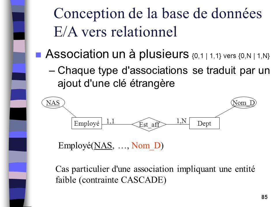 85 Conception de la base de données E/A vers relationnel n Association un à plusieurs {0,1   1,1} vers {0,N   1,N} –Chaque type d'associations se trad
